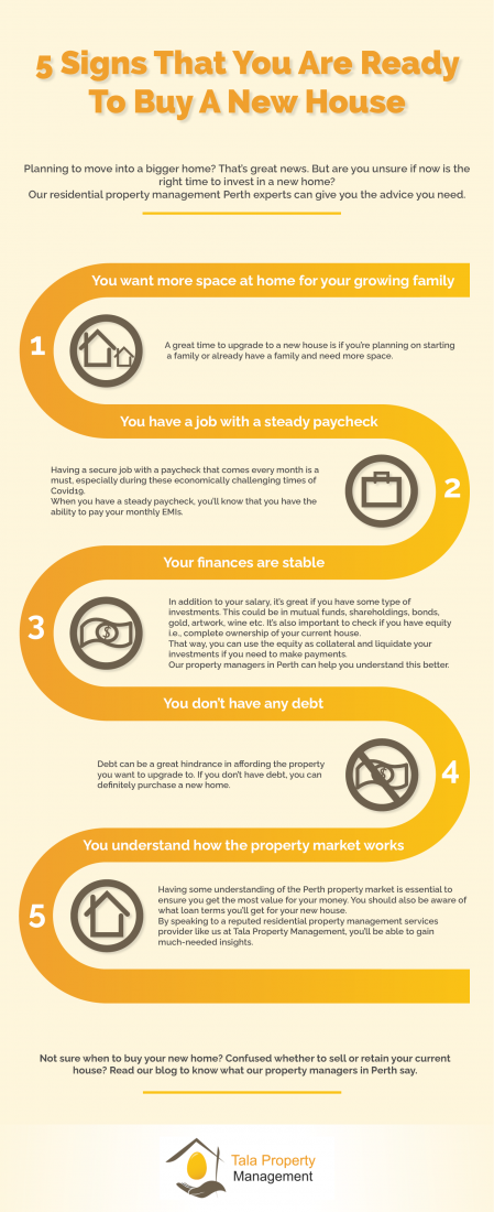 Tala Property Management_When is it time to buy your next property_Infographic_V2
